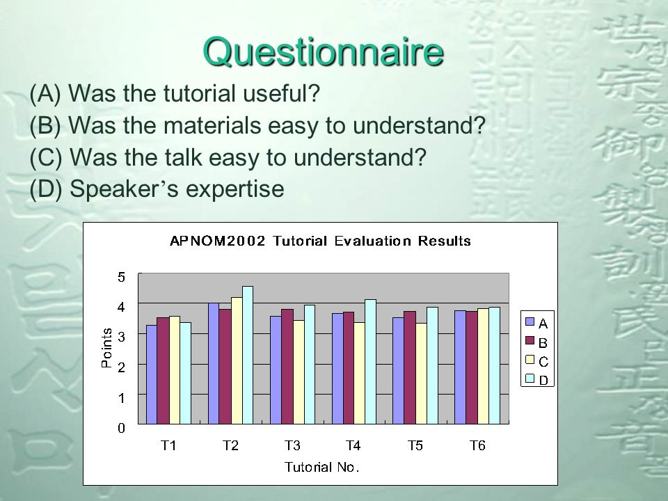 Questionnaire (A) Was the tutorial useful? (B) Was the materials easy to understand? (C) Was the talk easy to understand? (D) Speaker s expertise