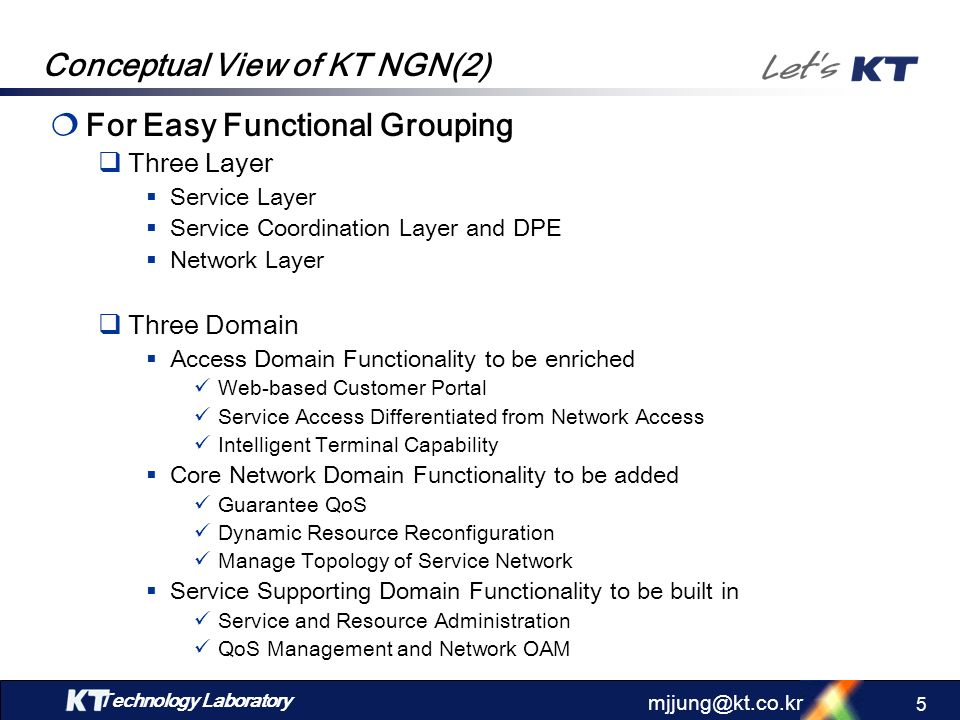 Technology Laboratory mjjung@kt.co.kr 4 Conceptual View of KT NGN(1) Service Access Network Access Service Coordination Functionality Network Function