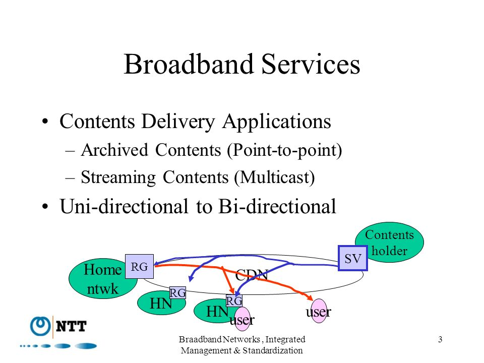 Braadband Networks, Integrated Management & Standardization 3 Broadband Services Contents Delivery Applications –Archived Contents (Point-to-point) –Streaming Contents (Multicast) Uni-directional to Bi-directional Home ntwk CDN Contents holder SV RG HN RG HN RG user