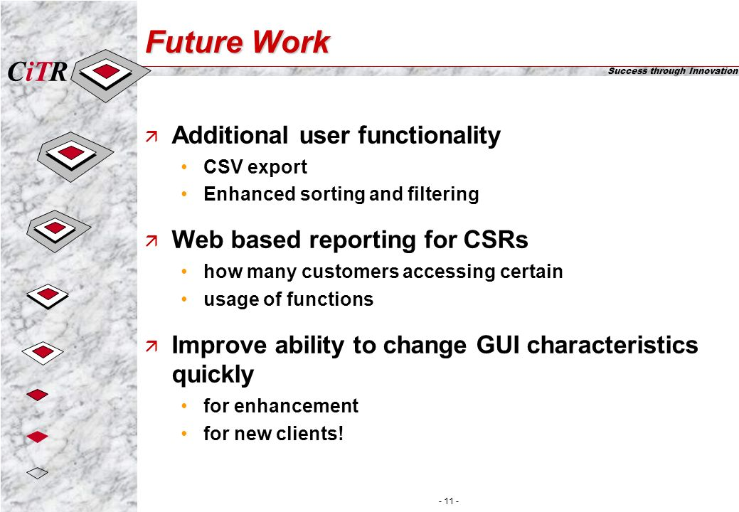 iTCR Success through Innovation - 11 - Future Work ä Additional user functionality CSV export Enhanced sorting and filtering ä Web based reporting for CSRs how many customers accessing certain usage of functions ä Improve ability to change GUI characteristics quickly for enhancement for new clients!