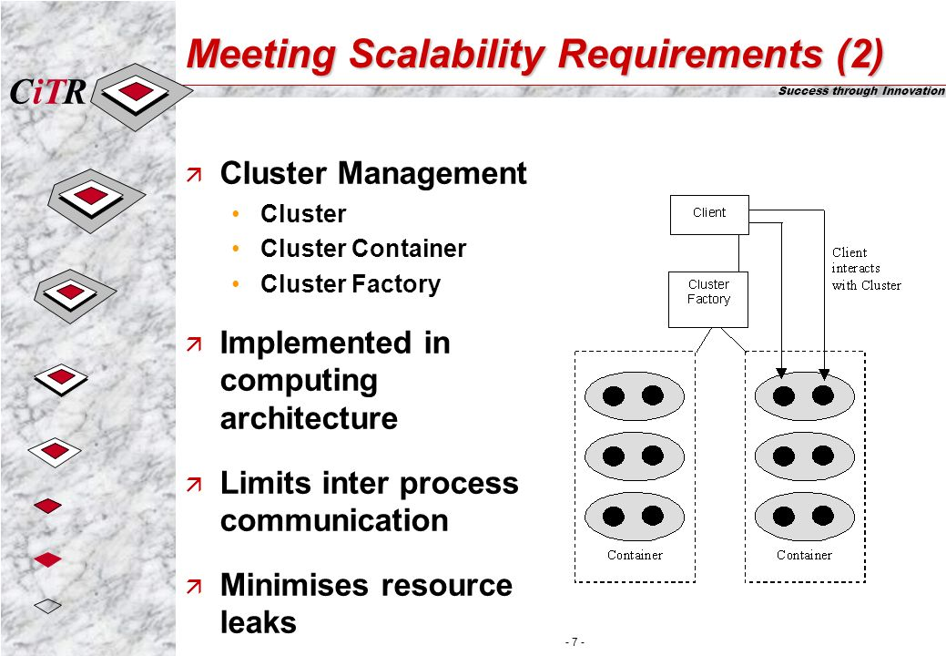 iTCR Success through Innovation - 7 - Meeting Scalability Requirements (2) ä Cluster Management Cluster Cluster Container Cluster Factory ä Implemente