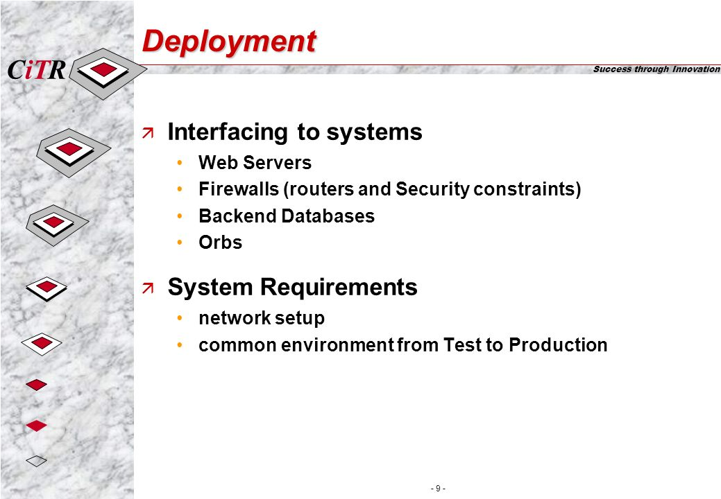 iTCR Success through Innovation Deployment ä Interfacing to systems Web Servers Firewalls (routers and Security constraints) Backend Databases Orbs ä System Requirements network setup common environment from Test to Production