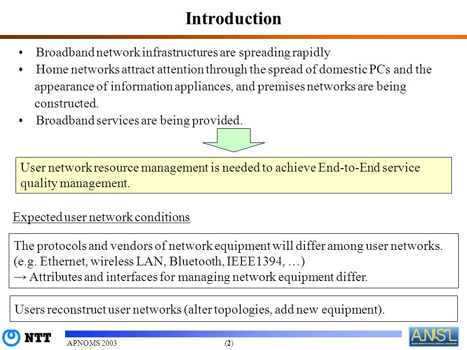 (2)(2) Introduction Broadband network infrastructures are spreading rapidly Home networks attract attention through the spread of domestic PCs and the appearance of information appliances, and premises networks are being constructed.