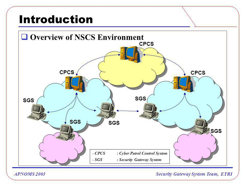 Security Gateway System Team, ETRIAPNOMS 2003 Introduction Overview of NSCS Environment CPCS SGS CPCS - CPCS: Cyber Patrol Control System - SGS: Secur