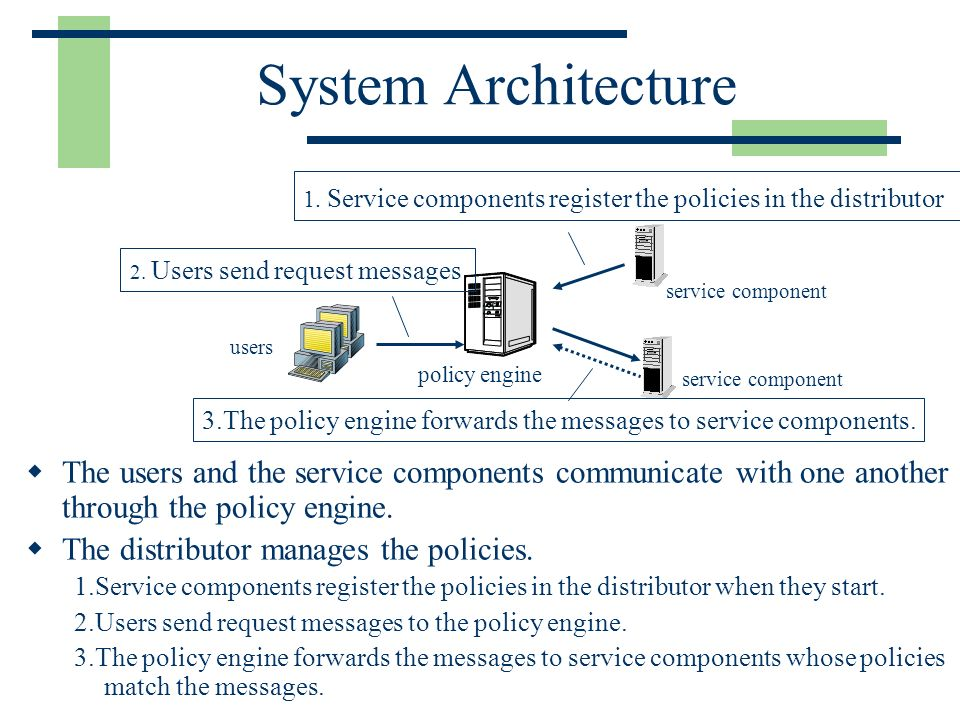 System Architecture The users and the service components communicate with one another through the policy engine. The distributor manages the policies.