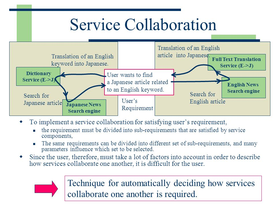 Service Collaboration To implement a service collaboration for satisfying users requirement, the requirement must be divided into sub-requirements tha
