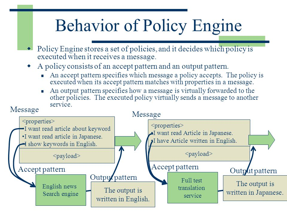 Behavior of Policy Engine Policy Engine stores a set of policies, and it decides which policy is executed when it receives a message.