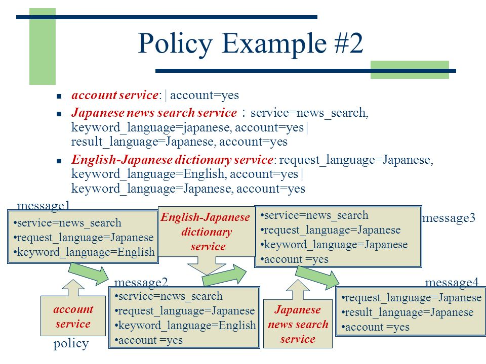 Policy Example #2 account service: | account=yes Japanese news search service service=news_search, keyword_language=japanese, account=yes | result_lan