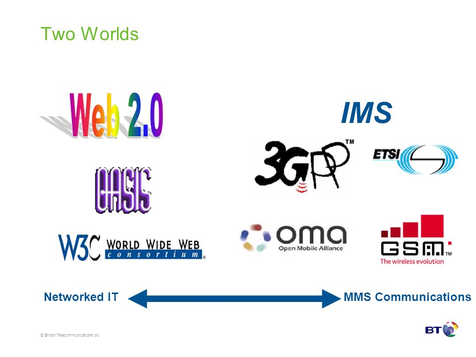 © British Telecommunications plc Two Worlds Networked ITMMS Communications IMS