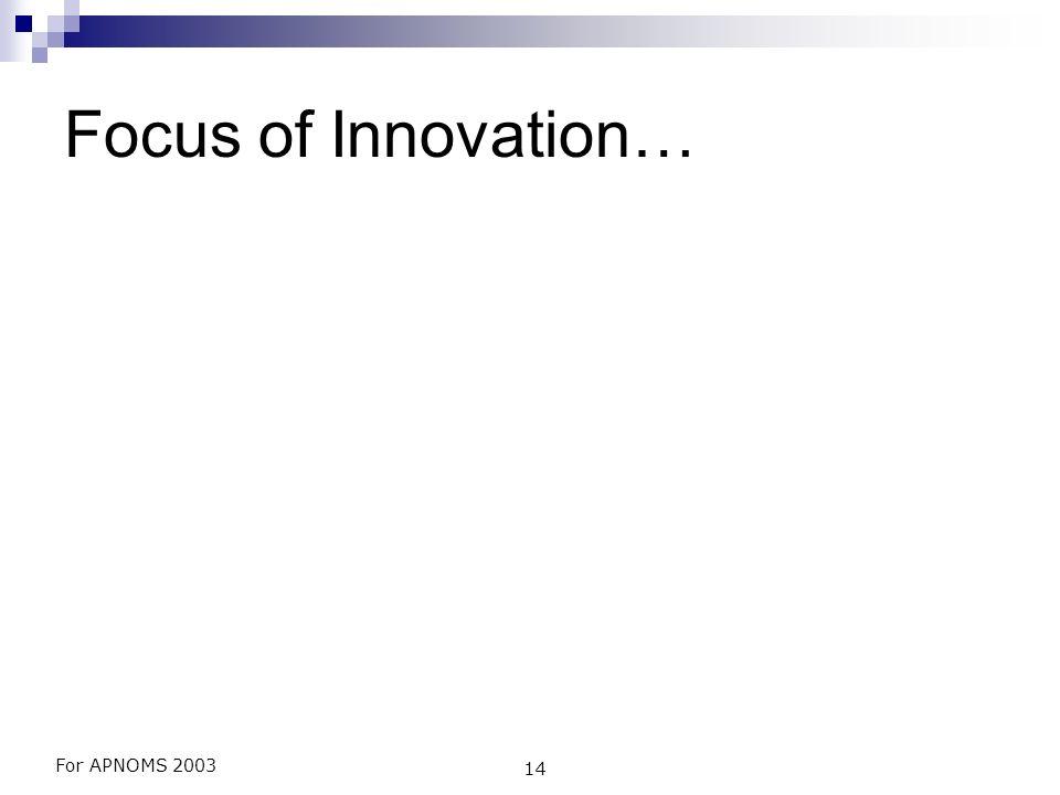 For APNOMS 2003 14 Focus of Innovation…