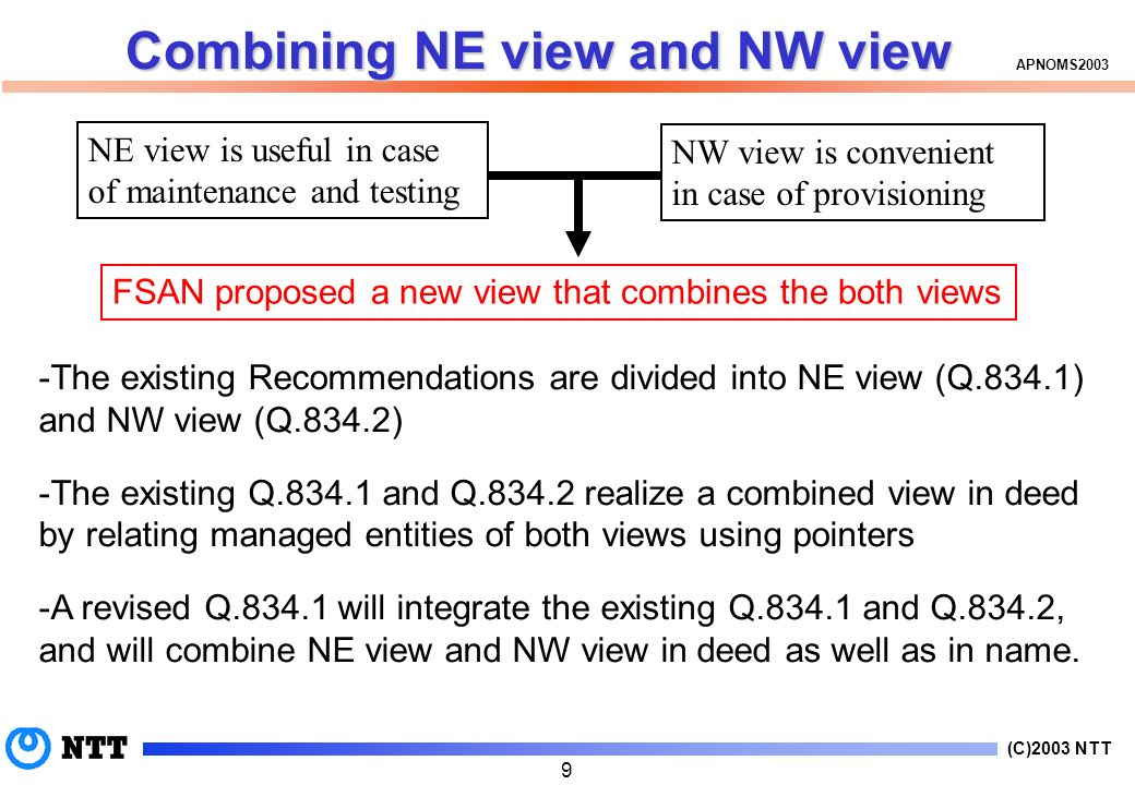 (C)2003 NTT APNOMS Combining NE view and NW view FSAN proposed a new view that combines the both views -The existing Recommendations are divided into NE view (Q.834.1) and NW view (Q.834.2) -The existing Q and Q realize a combined view in deed by relating managed entities of both views using pointers -A revised Q will integrate the existing Q and Q.834.2, and will combine NE view and NW view in deed as well as in name.