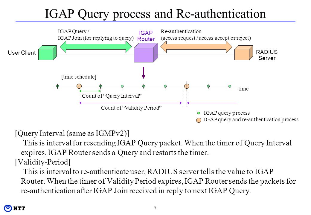 8 IGAP Query process and Re-authentication [Query Interval (same as IGMPv2)] This is interval for resending IGAP Query packet.