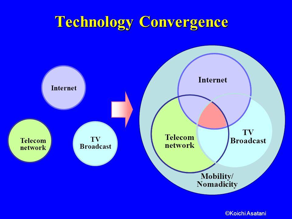 ©Koichi Asatani Technology Convergence Internet TV Broadcast Telecom network Internet Telecom network TV Broadcast Mobility/ Nomadicity