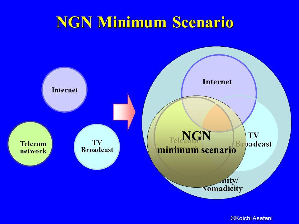 ©Koichi Asatani NGN Minimum Scenario Internet TV Broadcast Telecom network Internet Telecom network TV Broadcast Mobility/ Nomadicity NGN minimum scenario