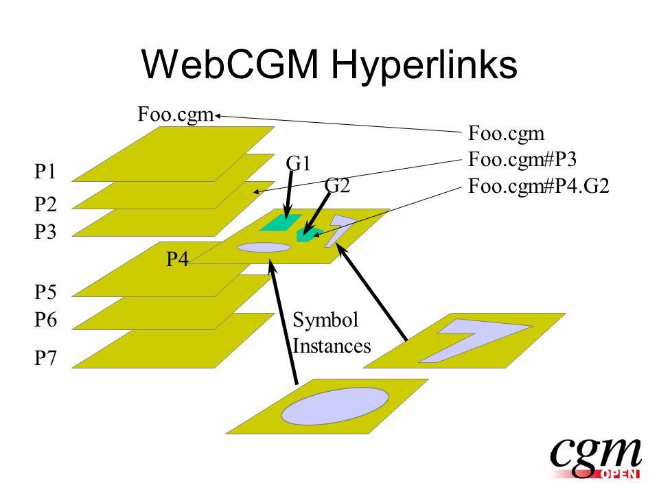 WebCGM Hyperlinks Foo.cgm Foo.cgm#P3 Foo.cgm#P4.G2 Symbol Instances Foo.cgm P1 P2 P3 P4 P5 P6 P7 G1 G2