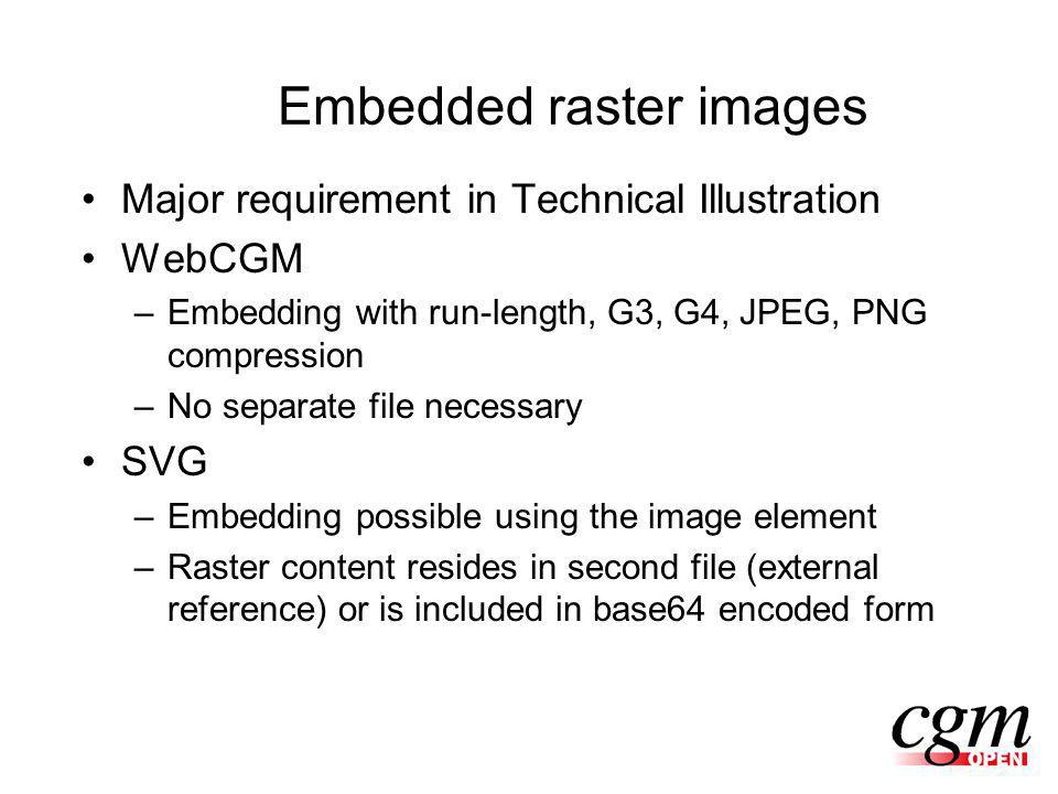 Embedded raster images Major requirement in Technical Illustration WebCGM –Embedding with run-length, G3, G4, JPEG, PNG compression –No separate file necessary SVG –Embedding possible using the image element –Raster content resides in second file (external reference) or is included in base64 encoded form