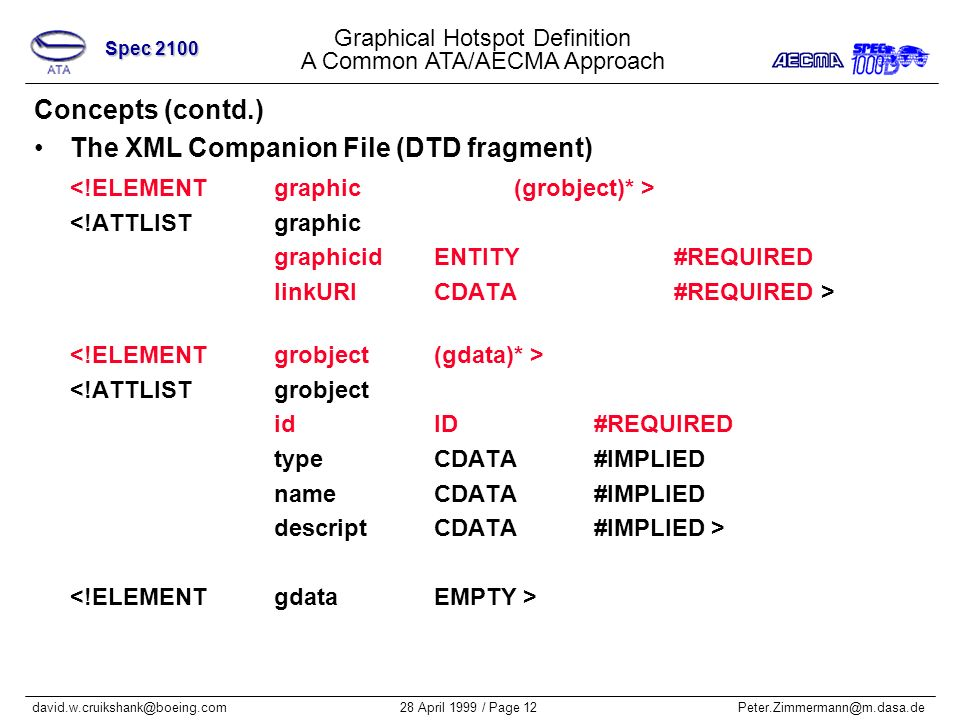 Graphical Hotspot Definition A Common ATA/AECMA Approach Spec 2100 28 April 1999 / Page 12Peter.Zimmermann@m.dasa.dedavid.w.cruikshank@boeing.com Concepts (contd.) The XML Companion File (DTD fragment) <!ATTLISTgraphic graphicidENTITY#REQUIRED linkURICDATA#REQUIRED > <!ATTLISTgrobject idID#REQUIRED typeCDATA#IMPLIED nameCDATA#IMPLIED descriptCDATA#IMPLIED >