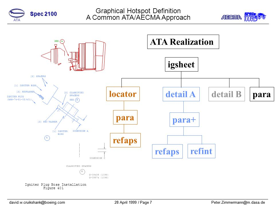 Graphical Hotspot Definition A Common ATA/AECMA Approach Spec 2100 28 April 1999 / Page 7Peter.Zimmermann@m.dasa.dedavid.w.cruikshank@boeing.com28 April 1999 / Page 7Peter.Zimmermann@m.dasa.dedavid.w.cruikshank@boeing.com Igniter Plug Boss Installation Figure 401 B ASEE B A DIMENSION C [3] KEY WASHER CLASSIFIED SPACERS [3] KEYWASHER SPACERS (AMM-74-21-02/401) IGNITER PLUG BOSS [1] IGNITER DIMENSION A [2] CLASSIFIED [2] SPACERS [1] IGNITER BOSS G-09574 (1098) G-09435 (1098) ATA Realization igsheet locator detail Adetail Bpara para+ refaps refint