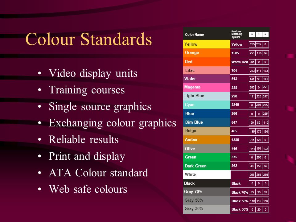 Colour Standards Video display units Training courses Single source graphics Exchanging colour graphics Reliable results Print and display ATA Colour standard Web safe colours Black70% 99 Black50% 149 Black30% 020 Black 00 99 149 0 0 Gray 70% Gray 50% Gray 30% Black 255 White 255 0 513 238 141 33 141 701 233511173 Magenta Violet Lilac Warm Red 255 0 1385 216128 1585 255116 375 362 416 0 0 48 141 255 150 151 3245 290 0 191 255 226 Yellow 255 0 0 66 0 0 122 255 247 0 465 195 172 130 266 647 Red Amber Orange Green Dark Green Olive Cyan Light Blue Yellow Beige Blue Dim Blue 0 60 0 86 255 110 Color Name Pantone Matching System RGB