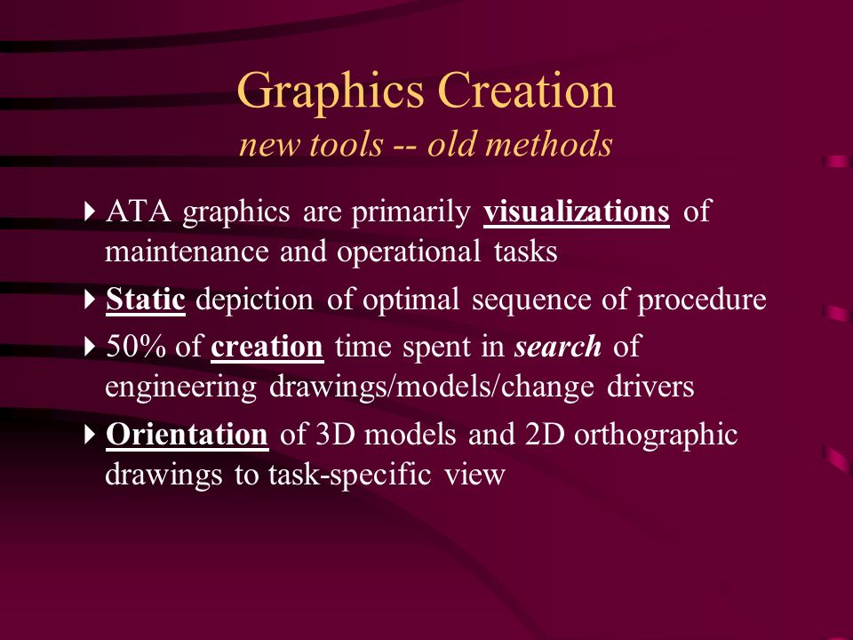 Graphics Creation new tools -- old methods ATA graphics are primarily visualizations of maintenance and operational tasks Static depiction of optimal sequence of procedure 50% of creation time spent in search of engineering drawings/models/change drivers Orientation of 3D models and 2D orthographic drawings to task-specific view