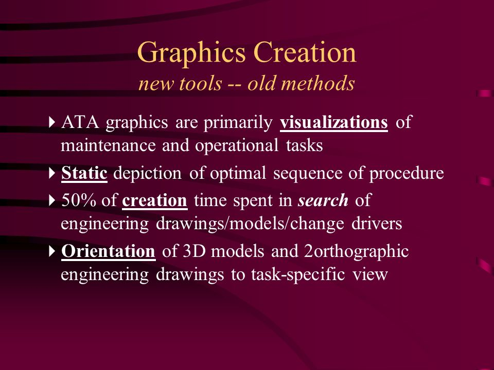 Graphics Creation new tools -- old methods ATA graphics are primarily visualizations of maintenance and operational tasks Static depiction of optimal sequence of procedure 50% of creation time spent in search of engineering drawings/models/change drivers Orientation of 3D models and 2orthographic engineering drawings to task-specific view