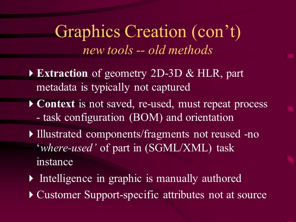 Graphics Creation (cont) new tools -- old methods Extraction of geometry 2D-3D & HLR, part metadata is typically not captured Context is not saved, re-used, must repeat process - task configuration (BOM) and orientation Illustrated components/fragments not reused -nowhere-used of part in (SGML/XML) task instance Intelligence in graphic is manually authored Customer Support-specific attributes not at source