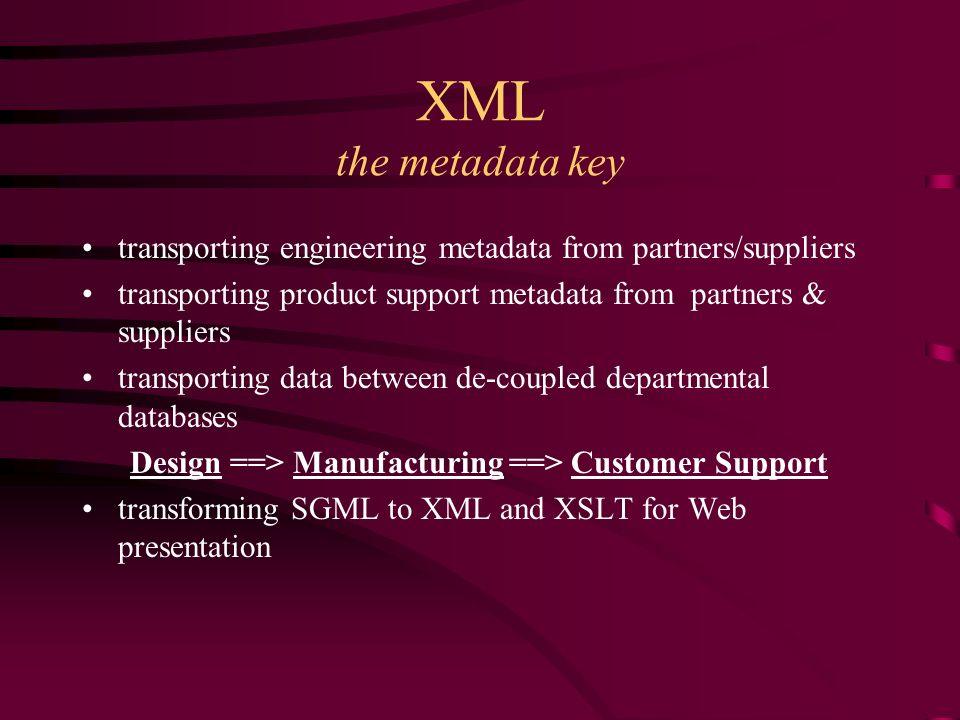 XML the metadata key transporting engineering metadata from partners/suppliers transporting product support metadata from partners & suppliers transpo