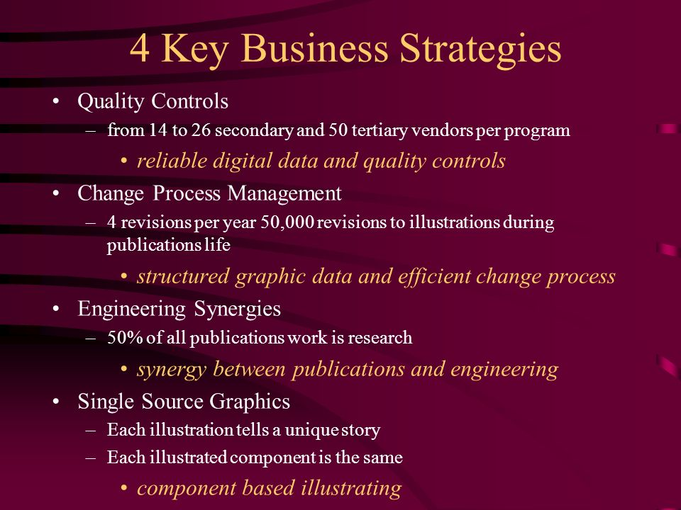 4 Key Business Strategies Quality Controls –from 14 to 26 secondary and 50 tertiary vendors per program reliable digital data and quality controls Change Process Management –4 revisions per year 50,000 revisions to illustrations during publications life structured graphic data and efficient change process Engineering Synergies –50% of all publications work is research synergy between publications and engineering Single Source Graphics –Each illustration tells a unique story –Each illustrated component is the same component based illustrating