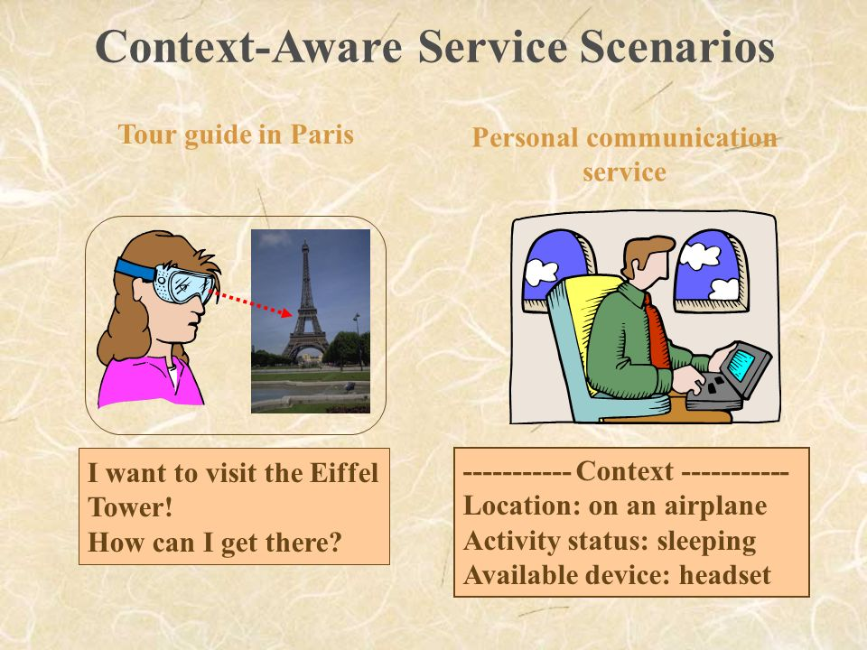 Context-Aware Service Scenarios Tour guide in Paris I want to visit the Eiffel Tower! How can I get there? Personal communication service -----------