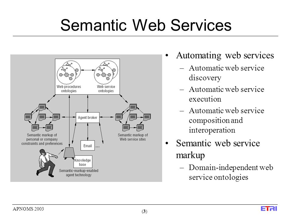(3)(3) APNOMS 2003 Semantic Web Services Automating web services –Automatic web service discovery –Automatic web service execution –Automatic web service composition and interoperation Semantic web service markup –Domain-independent web service ontologies