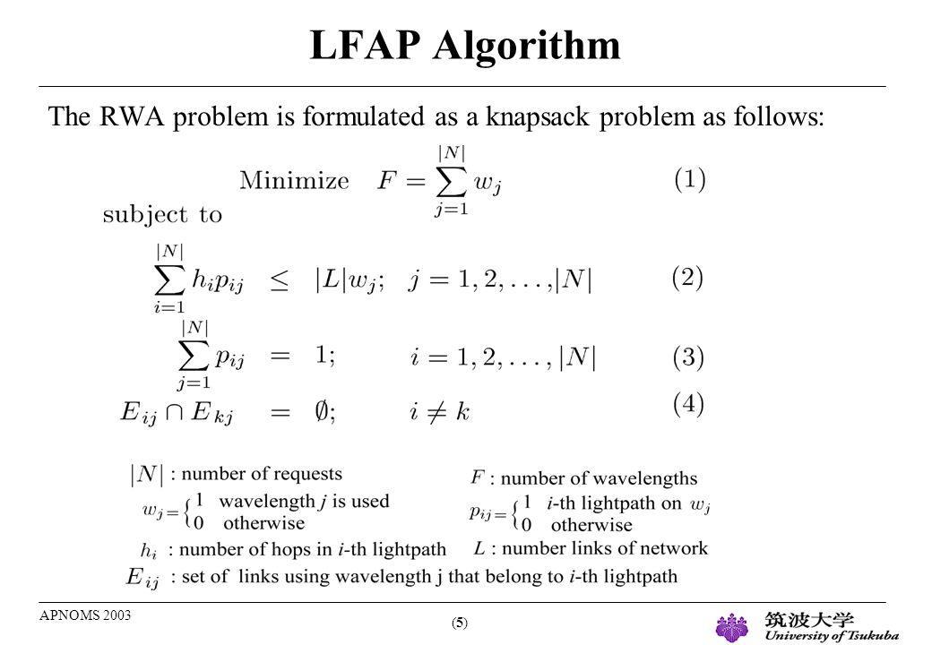 (5)(5) APNOMS 2003 LFAP Algorithm The RWA problem is formulated as a knapsack problem as follows:
