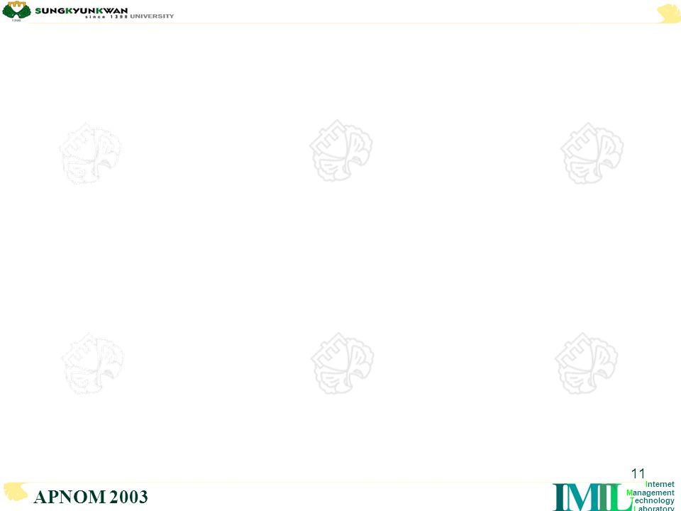 LTMI Internet Management Technology Laboratory APNOM 2003 11