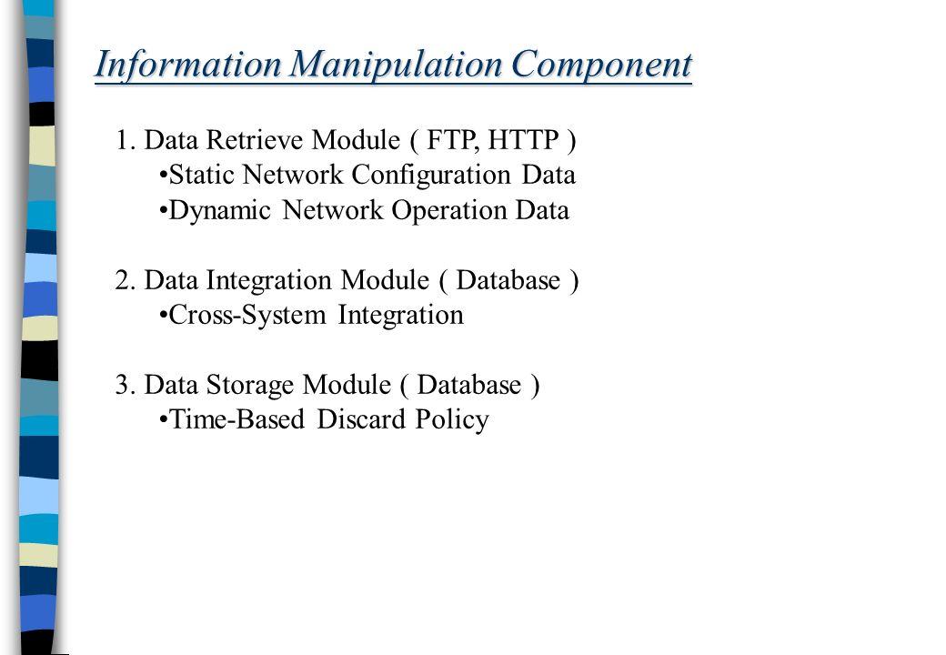 Information Manipulation Component 1.