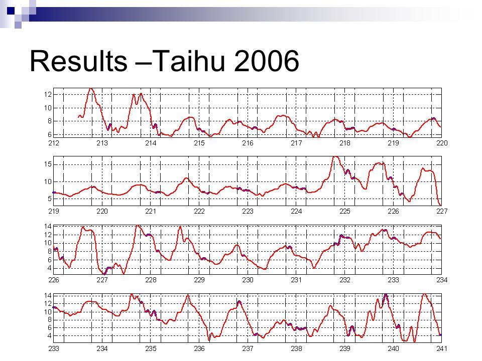 Results –Taihu 2006