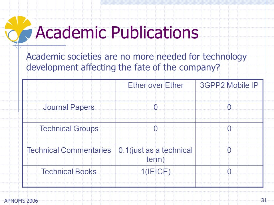 APNOMS 2006 31 Academic Publications Ether over Ether3GPP2 Mobile IP Journal Papers00 Technical Groups00 Technical Commentaries0.1(just as a technical