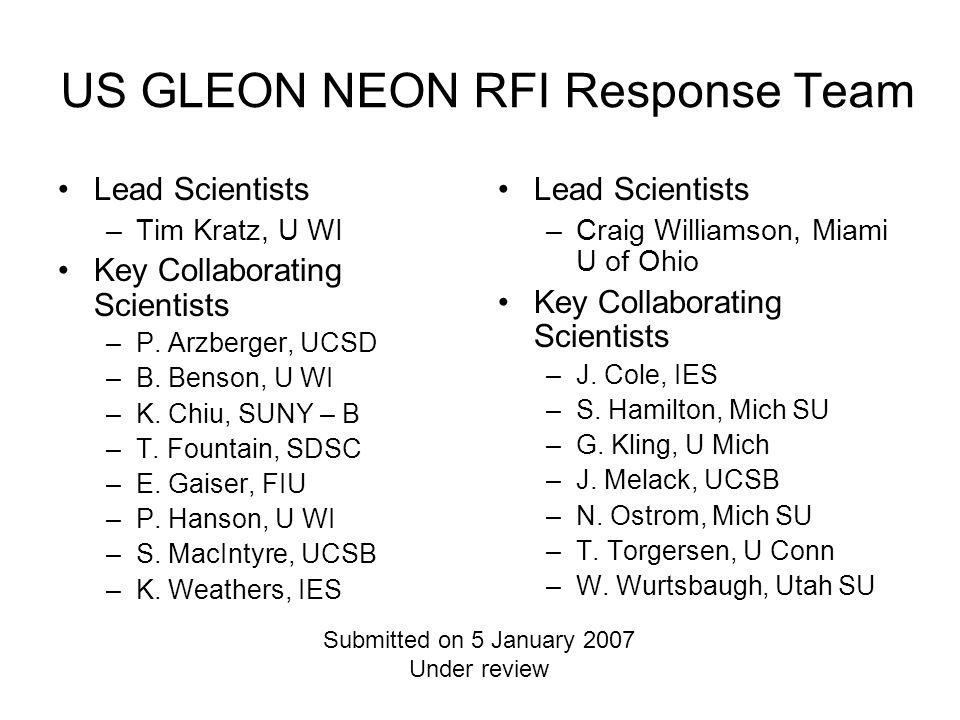 US GLEON NEON RFI Response Team Lead Scientists –Tim Kratz, U WI Key Collaborating Scientists –P.