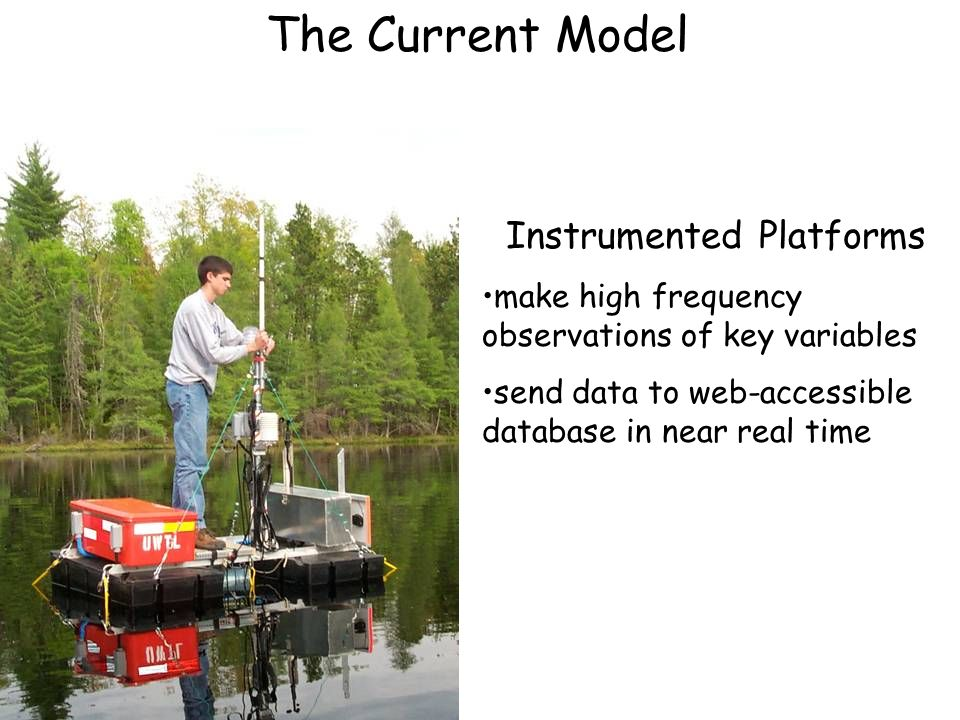 The Current Model Portable Lake Metabolism Buoy North Temperate Lakes LTER Wisconsin Instrumented Platforms make high frequency observations of key va