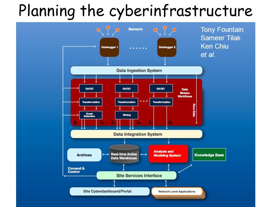 Tony Fountain Sameer Tilak Ken Chiu et al. Planning the cyberinfrastructure