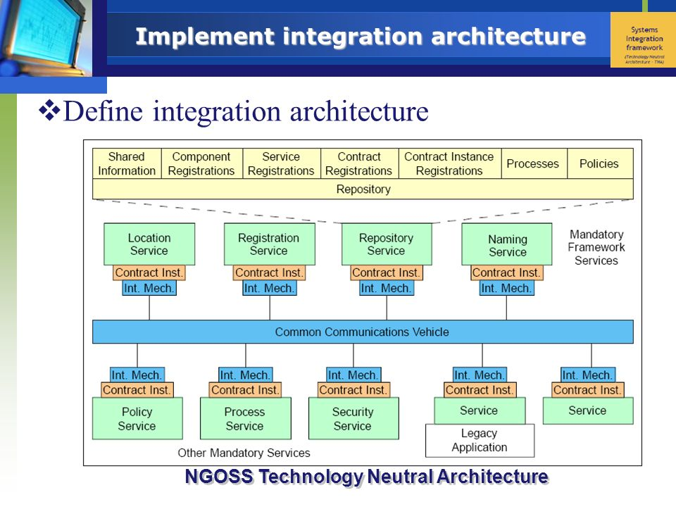 Implement integration architecture Define integration architecture NGOSS Technology Neutral Architecture