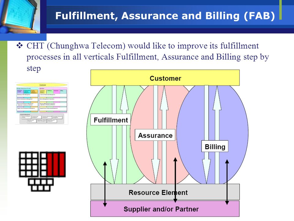 Fulfillment, Assurance and Billing (FAB) CHT (Chunghwa Telecom) would like to improve its fulfillment processes in all verticals Fulfillment, Assuranc
