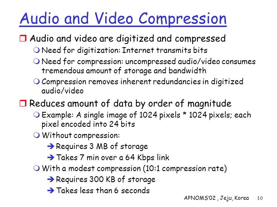 APNOMS02, Jeju, Korea10 Audio and Video Compression Audio and video are digitized and compressed Need for digitization: Internet transmits bits Need f