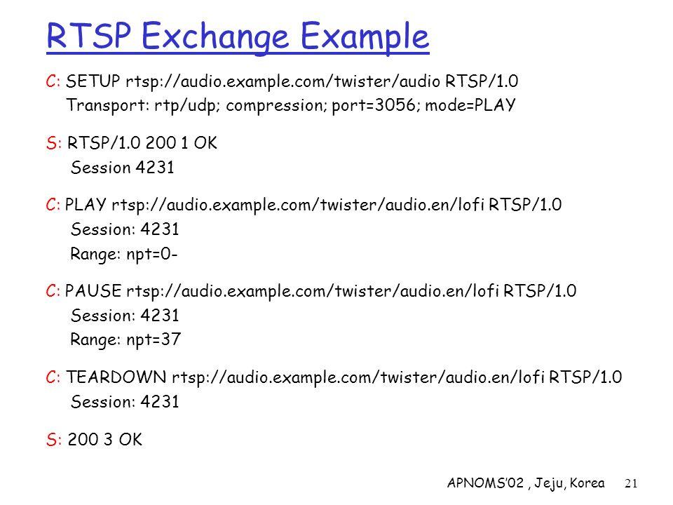 APNOMS02, Jeju, Korea21 RTSP Exchange Example C: SETUP rtsp://audio.example.com/twister/audio RTSP/1.0 Transport: rtp/udp; compression; port=3056; mod
