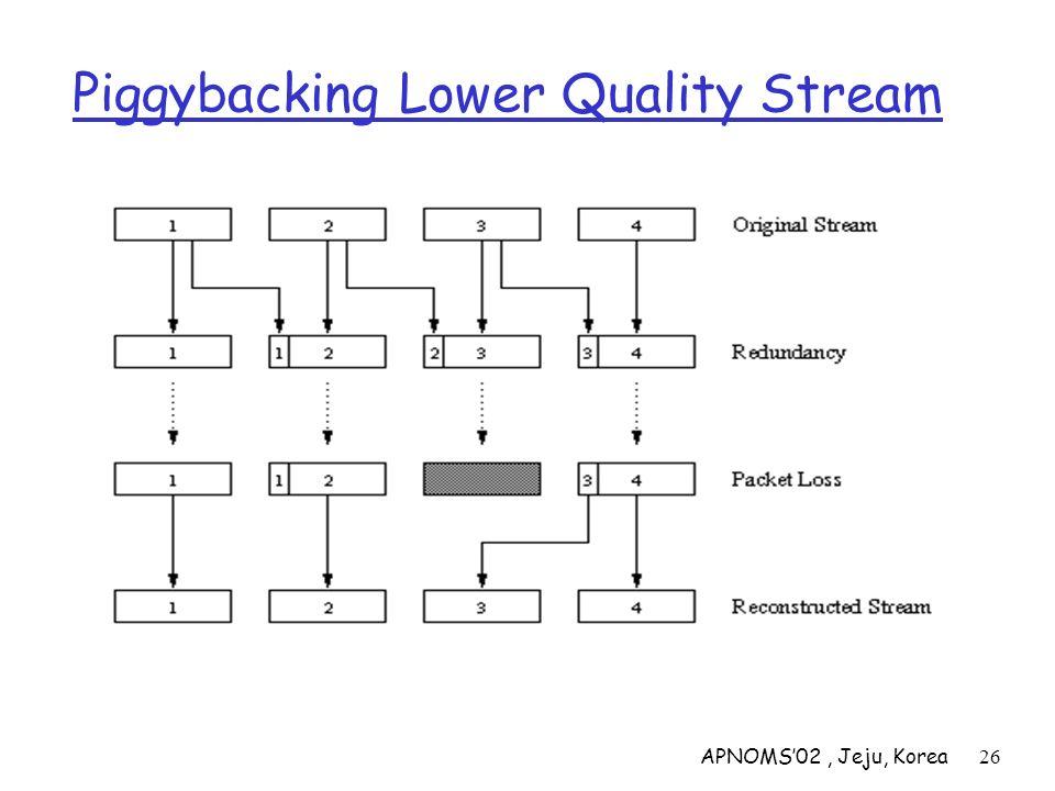 APNOMS02, Jeju, Korea26 Piggybacking Lower Quality Stream