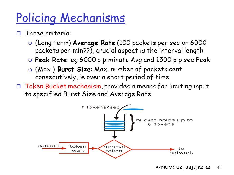 APNOMS02, Jeju, Korea44 Policing Mechanisms Three criteria: (Long term) Average Rate (100 packets per sec or 6000 packets per min??), crucial aspect i