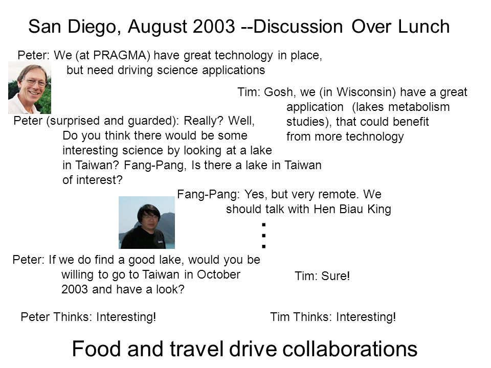 San Diego, August 2003 --Discussion Over Lunch Tim: Gosh, we (in Wisconsin) have a great application (lakes metabolism studies), that could benefit from more technology Peter (surprised and guarded): Really.