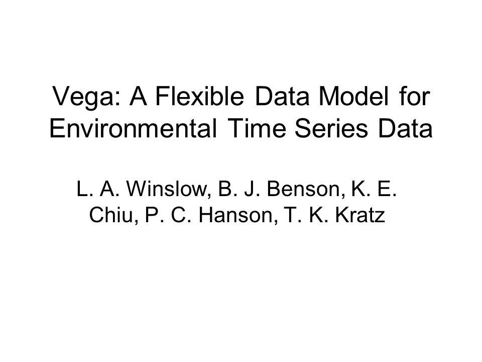 Vega: A Flexible Data Model for Environmental Time Series Data L. A. Winslow, B. J. Benson, K. E. Chiu, P. C. Hanson, T. K. Kratz