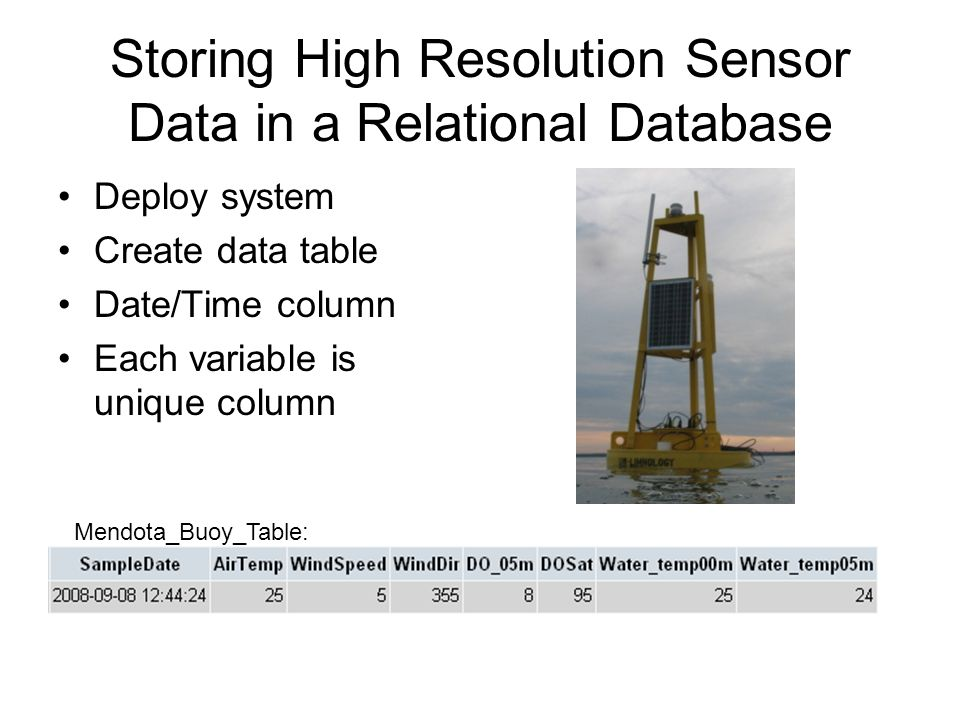 Storing High Resolution Sensor Data in a Relational Database Deploy system Create data table Date/Time column Each variable is unique column Mendota_Buoy_Table: