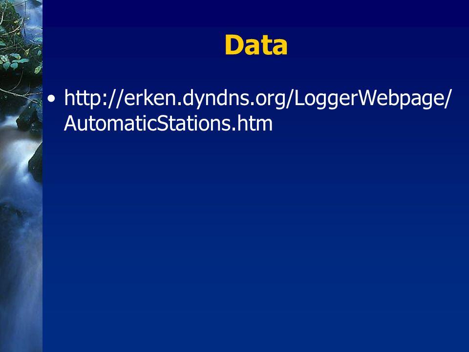 Data http://erken.dyndns.org/LoggerWebpage/ AutomaticStations.htm