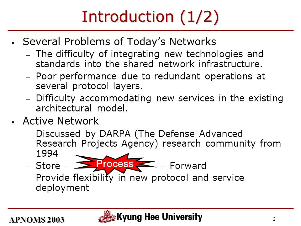 APNOMS 2003 2 Introduction (1/2) Several Problems of Todays Networks The difficulty of integrating new technologies and standards into the shared network infrastructure.