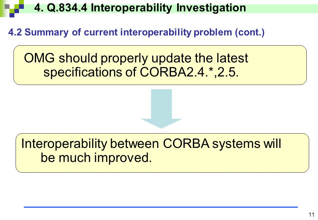 10 4.2 Summary of current interoperability problem 1. OMGs CORBA2.4.*, 2.5 and other version. Interoperability ??? 2. The LocateReply Body of GIOP1.2